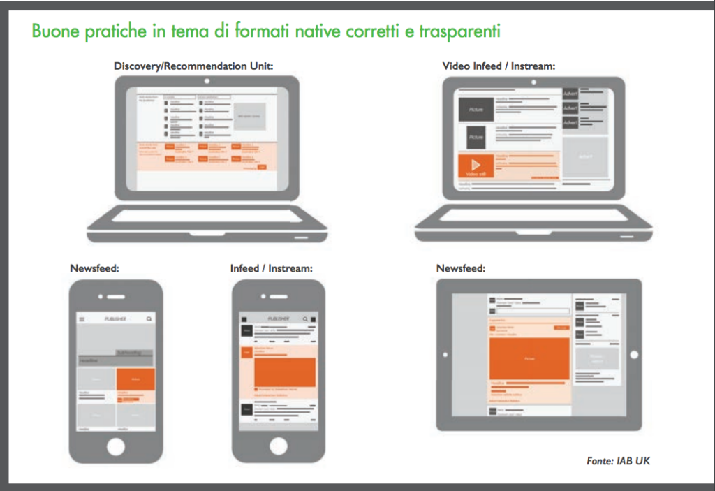 i formati del Native Advertising secondo lo Iab